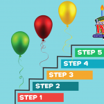 Party planning stairs image